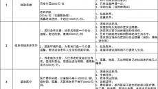 【抗战老兵关怀计划】项目服务标准公示