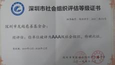 深圳市龙越慈善基金会社会组织评估等级证书